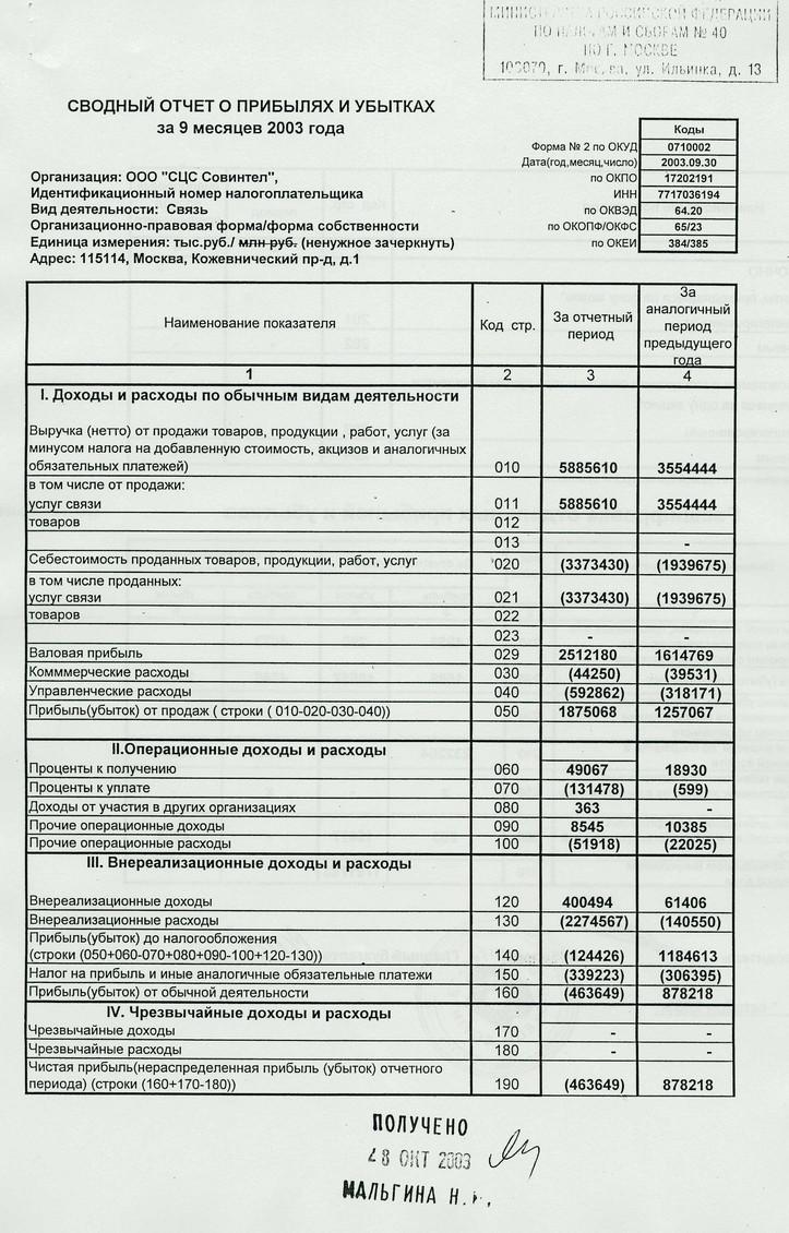 Ростокино Румянцево где в отчетности операционные расходы использование перчаток всеми